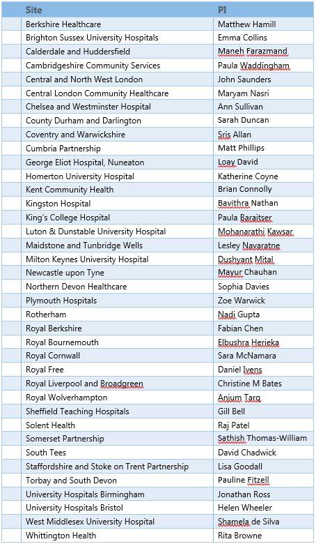 April 2017 participating centres